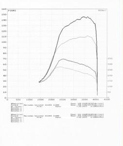 wyk145410_Mercedes Sprinter 211CDI 110KM