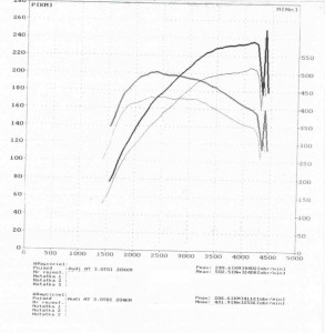 wyk150236_Audi_A7_3.0_TDI_204KM