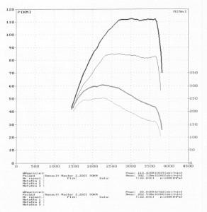 wyk150252_Renault Master 2.2 DCI 90KM