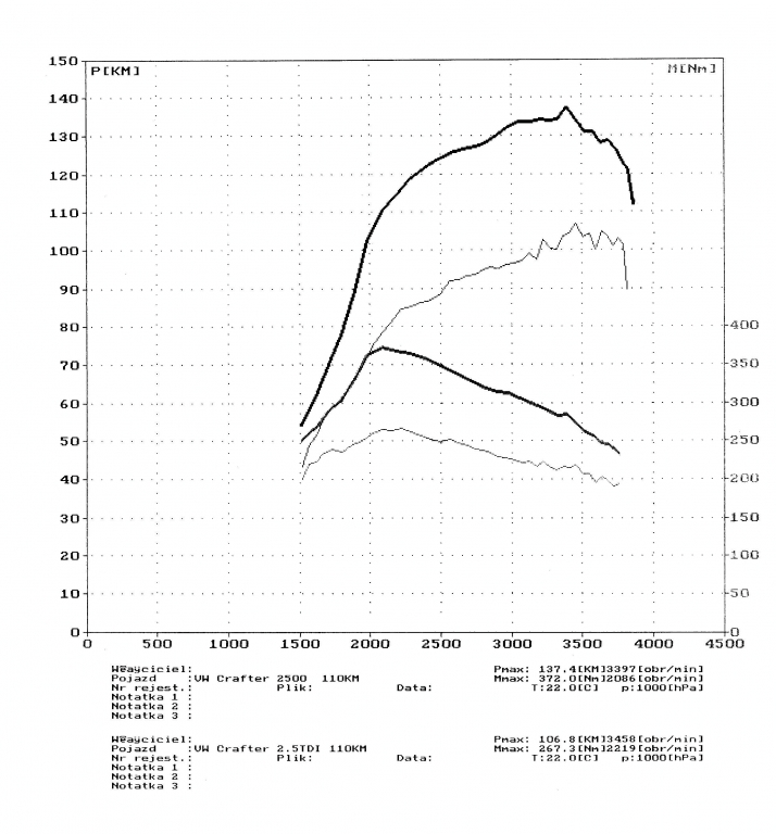 wyk150606_VW Crafter 2.5TDI 110KM