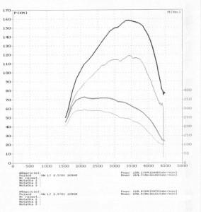 wyk150716_VW_LT_2.5_TDI_109KM