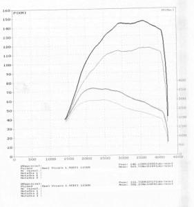 wyk150850_Opel Vivaro 1.9 CDTI 115KM