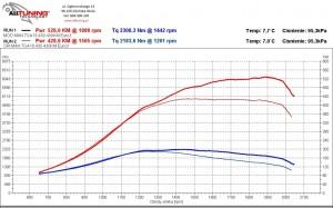 wyk153202_MAN TGA 18.430 430KM Euro 3
