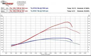 wyk154131_Renault Magnum DXI 460KM Euro 5
