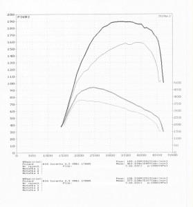 wyk154207_Kia Sorento 2.5 CRDi 170KM