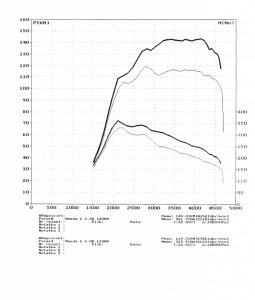 wyk154718_Mazda 6 2.0D 120KM