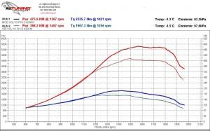 wyk155138_Volvo FH12 420KM