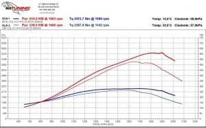wyk155355_Volvo FH13 480KM Euro 5