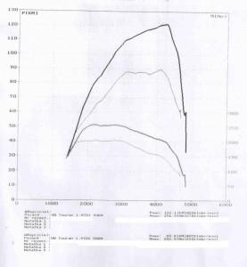 wyk161817_VW Touran 1.9TDI 90KM