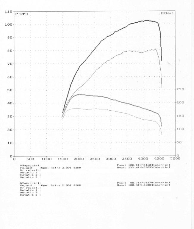 wyk162109_Opel Astra 2.0DI 82KM