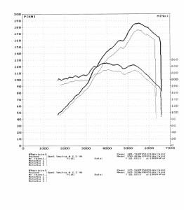 wyk162122_Opel Vectra A 2.5 V6 170KM