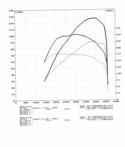 wyk163256_Renault_Laguna_1.9DCI_100KM