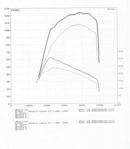 wyk165553_Renault_Laguna_III_1.5DCI_110KM
