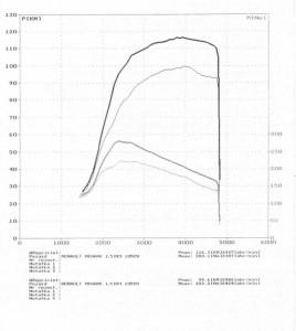 wyk165656_Renault_Megane_1.5DCI_105KM