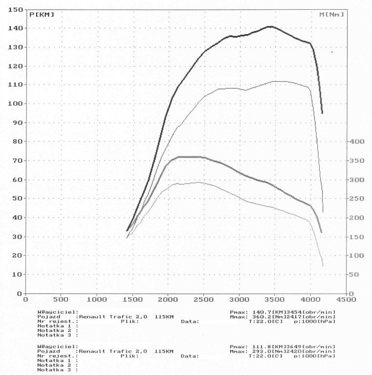 wyk165905_Renault Trafic 2.0DCI 115 KM
