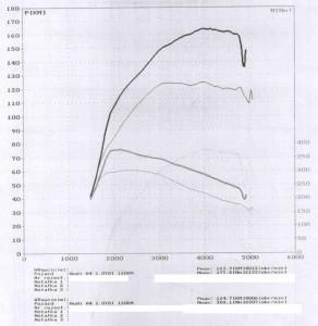 wyk172420_Audi_A4_2.0TDI_120KM