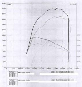 wyk172521_BMW 330d 184KM
