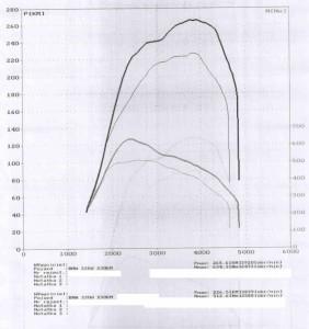 wyk172602_BMW 330d 230KM