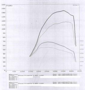 wyk172714_Nissan Primastar 2.0DCI 115KM
