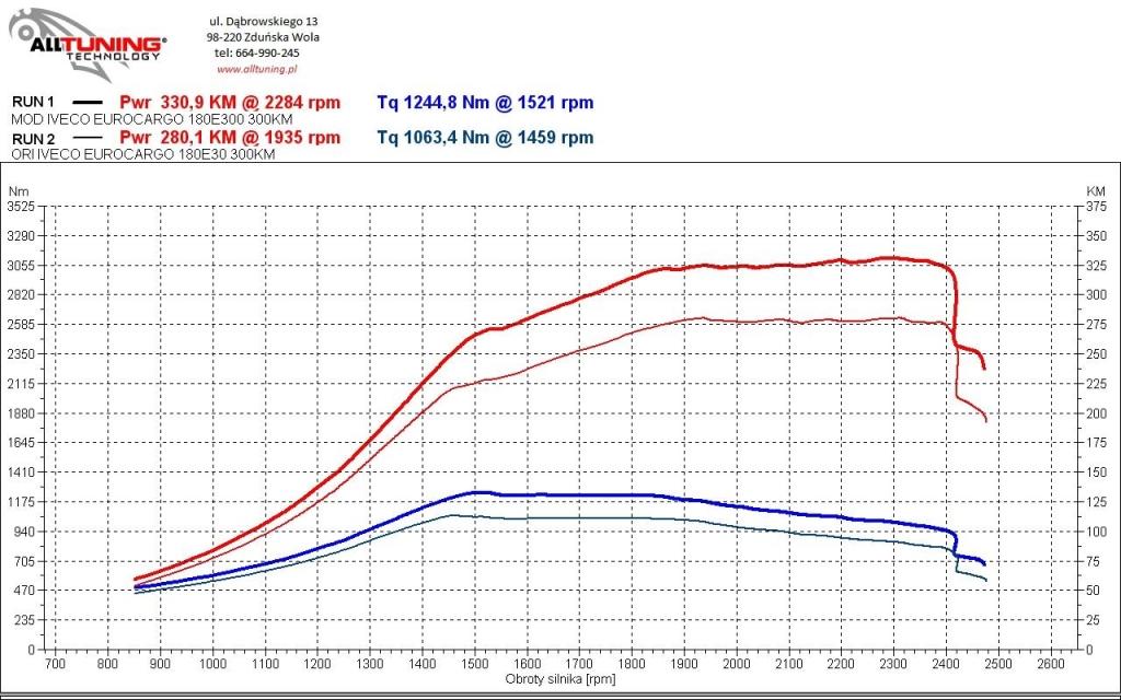 wyk85421_Iveco EuroCargo 180E30 300KM