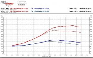 wyk93009_MAN TG-M 15.290 290KM