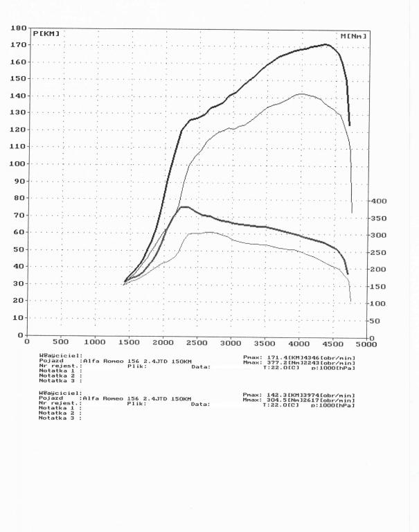 wyk93522_156_2.4_JTD_150KM