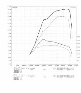 wyk93714_Audi_A6_2.5TDI_150KM