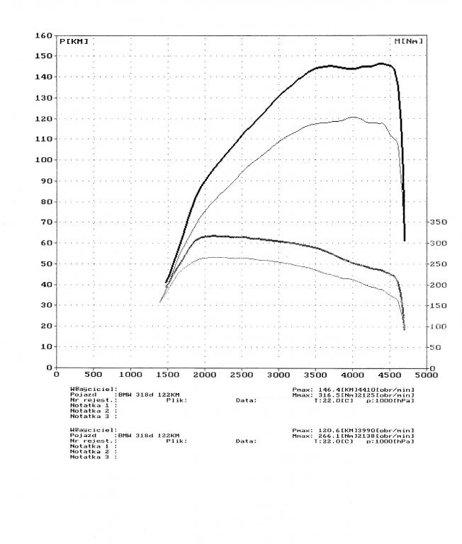 wyk93815_BMW 318d 122KM