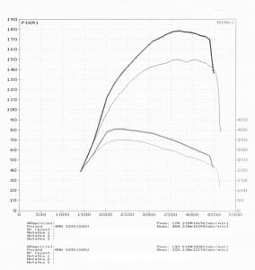 wyk93827_BMW 320d 150KM