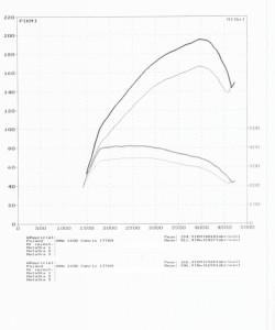 wyk94009_BMW Cabrio 320d 177KM