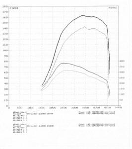 wyk95120_Chrystler Voyager 2.5CRD 143KM